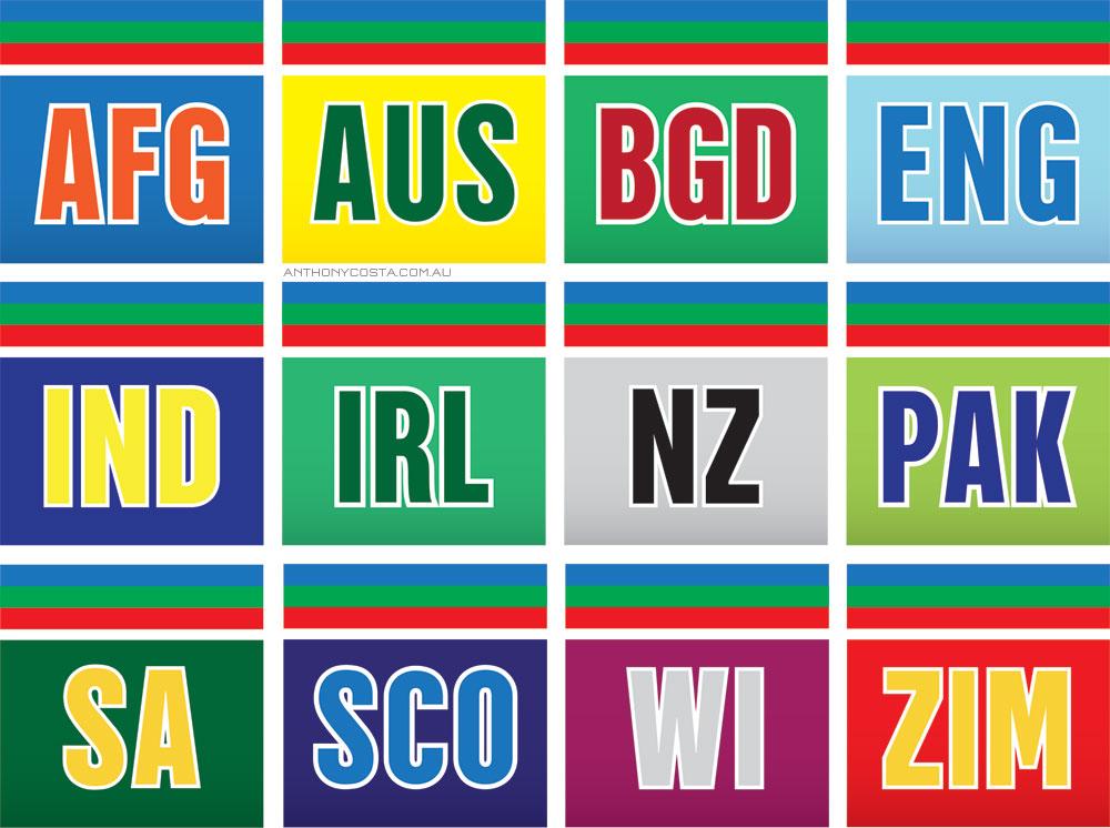 Free Cricket World Cup Avatars